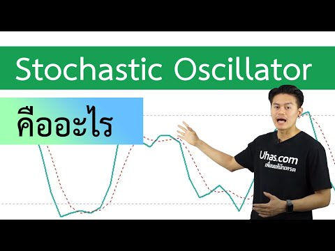 Stochastic Oscillator คืออะไร ? - การเงินวันละคำ EP. 52