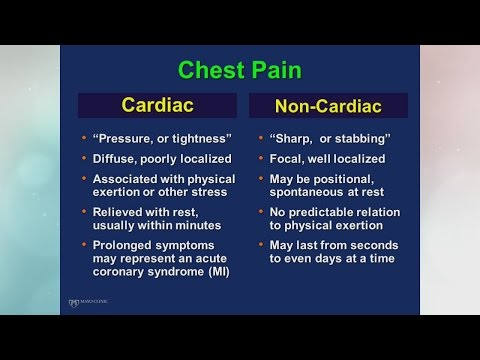Pain in chest when move head