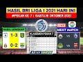 Hasil Liga 1 Hari ini | Bhayangkara vs Persib | Klasemen Bri Liga 1 2021 | Jadwal Liga 1 2021