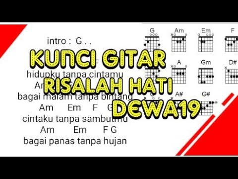 Chord gitar Dewa19 - Risalah hati