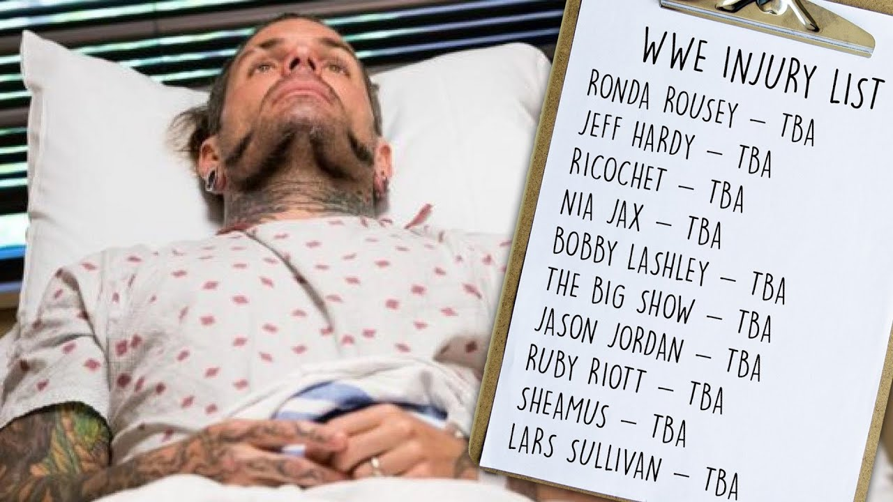 Wwe Best Wrestlers 2020 This Is When These Injured Wrestlers Returning To WWE! 2019/2020