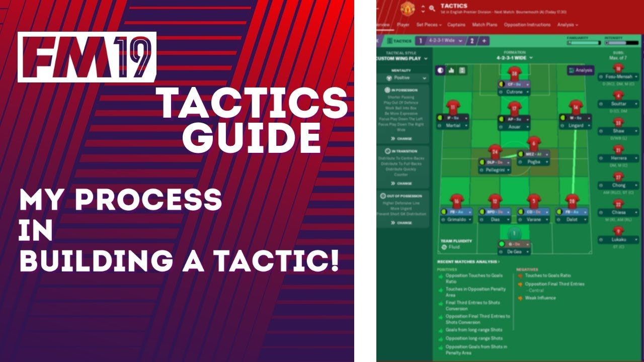 FM19 Tactics Guide| My Process on making a Tactic | Football Manager 2019