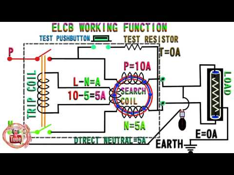 ELCB working function,how to work elcb,earth leakage circuit breaker working function