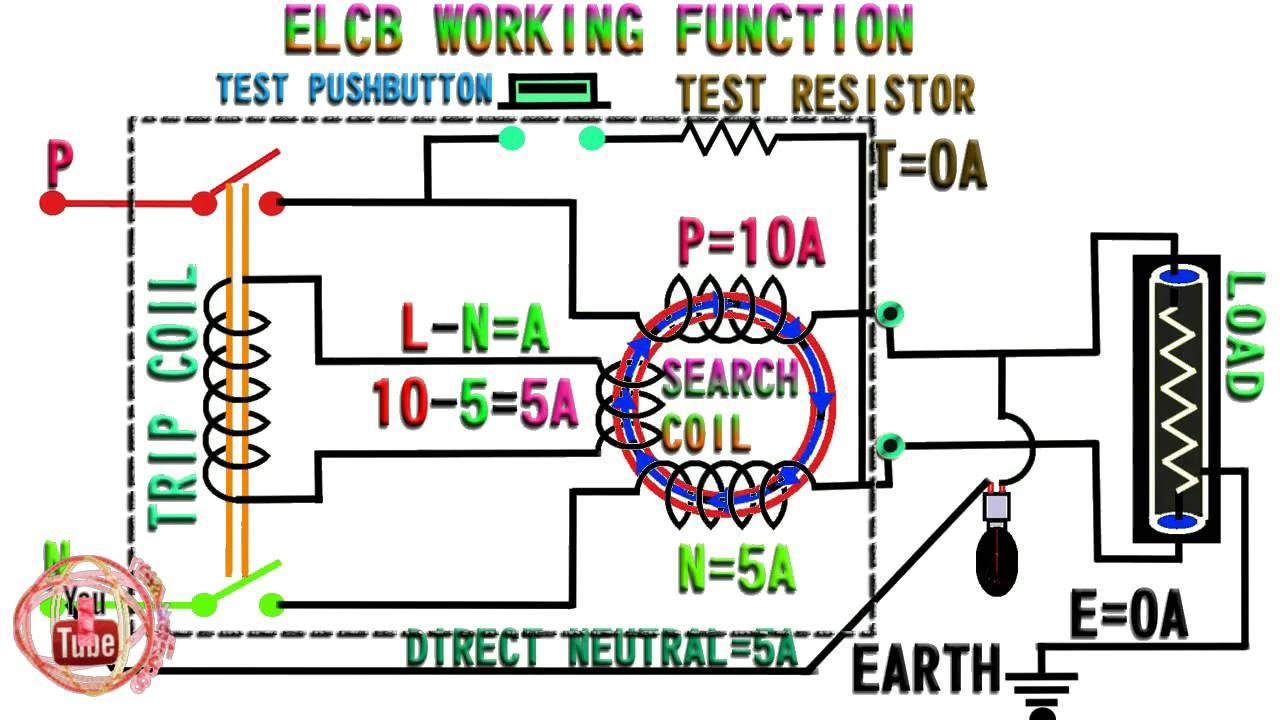 medium resolution of elcb working function how to work elcb earth leakage circuit breaker working function youtube
