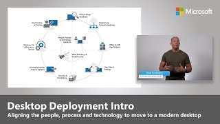 Getting Started with Desktop Deployment