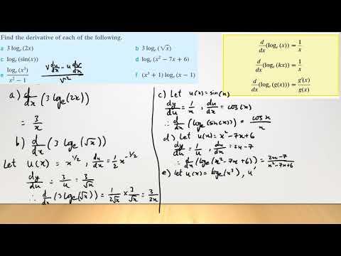 7  Derivative of logex