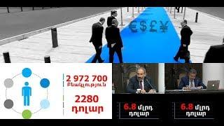 ՀՆԱ-ի 58.8 տոկոսանոց պարտք՝ նոր կառավարության ուսերին