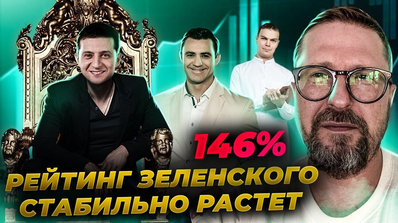 Download Рейтинг Зеленского пробил 146%