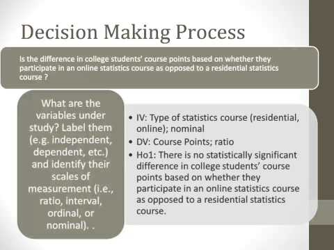 Choosing a Statistical Procedure