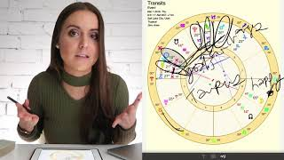 """Taurus Weekly Horoscope """"REACHING YOUR GOALS WITH OTHERS"""" 26-5 March 2018"""