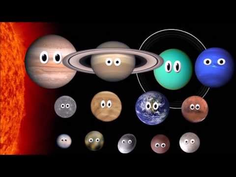 What Planet Is It? with Pluto and Dwarf Planets - The Kids' Picture Show (Fun & Educational)