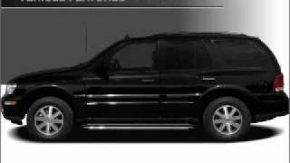 2007 Buick Rainier for sale in Anniston AL - Used Buick by EveryCarListed.com