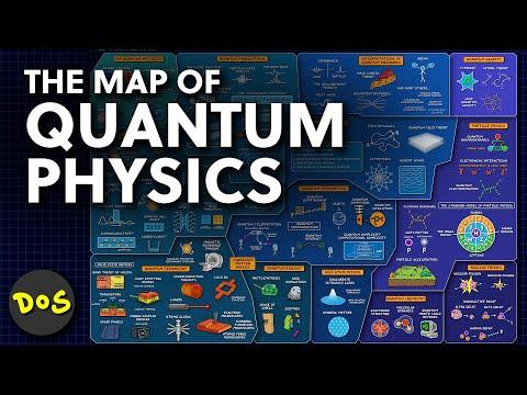 The Map of Quantum Physics
