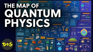 The Map of Quantum Physics