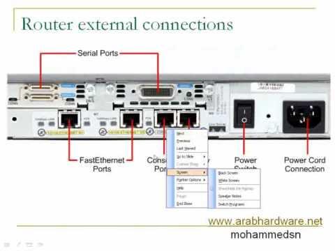 4-4 router-internal-component الدرس الثامن ccna