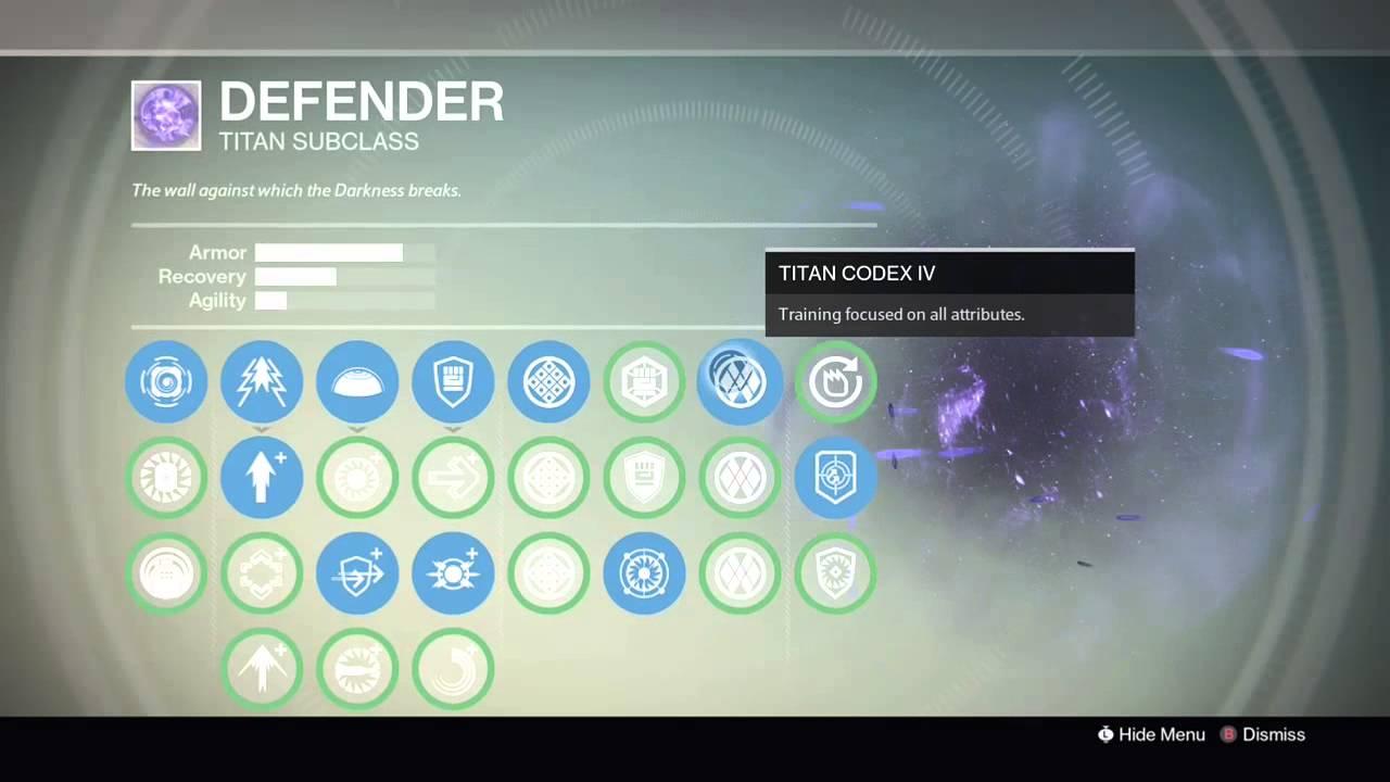 Destiny  Best Striker Titan Build