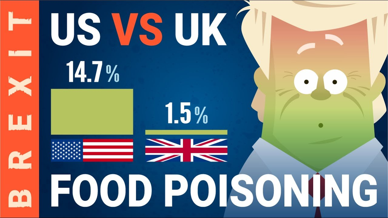 Brexit: The Hidden Danger of Chlorinated Chicken  With Stephen Fry