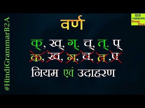 हिंदी व्याकरण  - वर्ण को जाने और समझें  ( क्, ख्, ग्, च्, त्, प् ...)