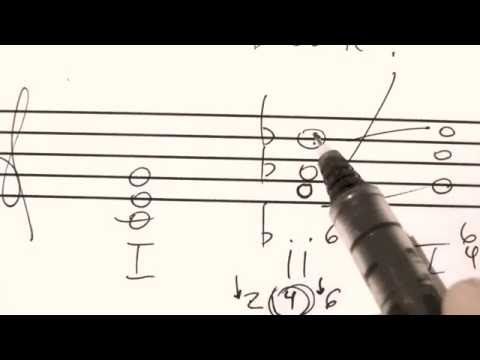 Neapolitan Chords