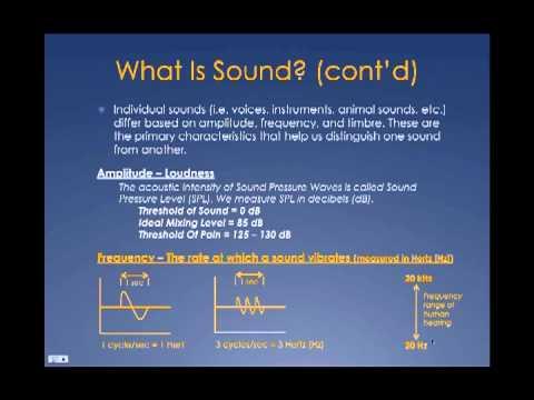 The Fundamentals Of Sound
