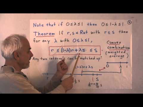 The deep structure of the rational numbers | Real numbers and limits Math Foundations