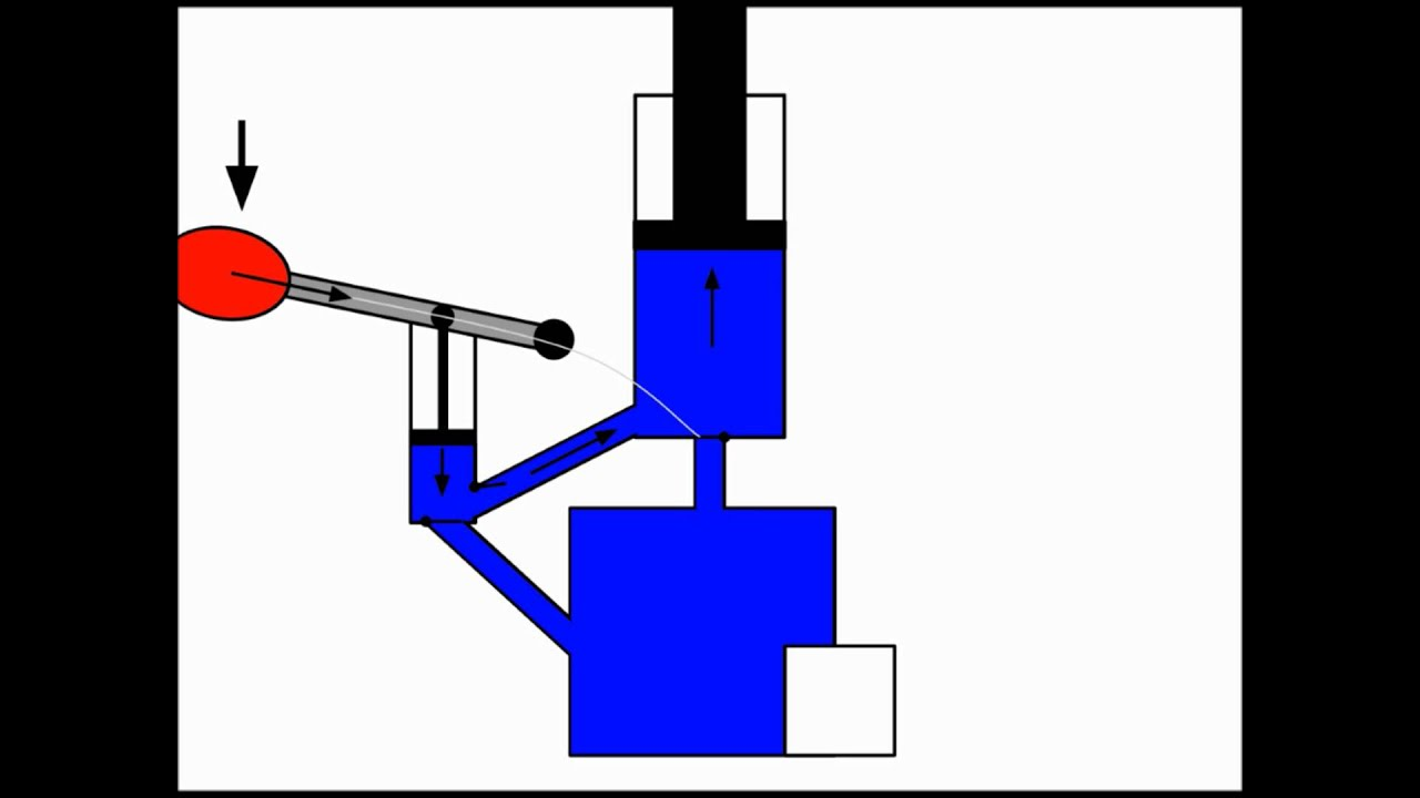 Office Chair Hydraulic Diagram Another Blog About Wiring Jack Dentist S Youtube Rh Com