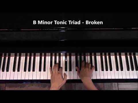 RCM Piano Technique - Level 6 (2015 Edition)