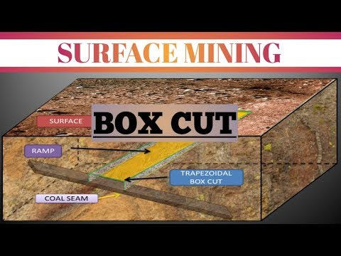 Surface Mining - Boxcut