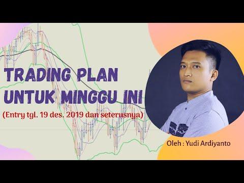 Buka Perdagangan Kota Banda Aceh: Jutawan Forex Trader Secret