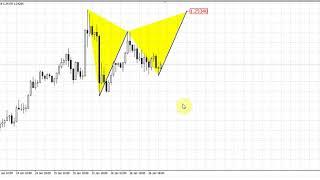 videos forex trading