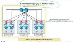 VLANs !! How to Design VLAN & Network !!  How to Design  SubNetwork !! Hindi !!