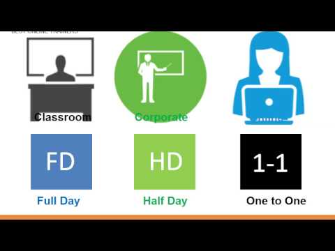 Informatica Admin Online Training. indukresume.oneway2.me