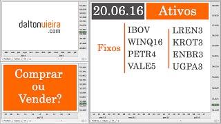 Análise - Ibov, Winq16, Petr4, Vale5, Lren3, Krot3 E Ugpa3 | 20.6.16