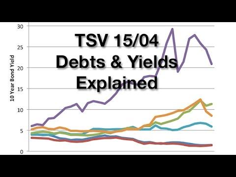 Debt & Yields Explained - TSV 15/04