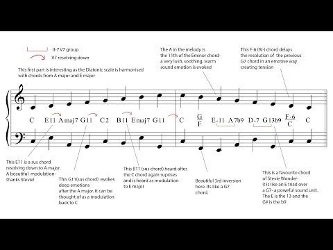 7 ways to  Harmonise  a  Major scale  tutorial/ exercises