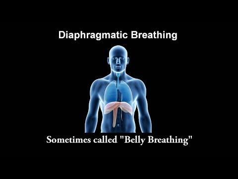 5 Advantages of Breathing Properly