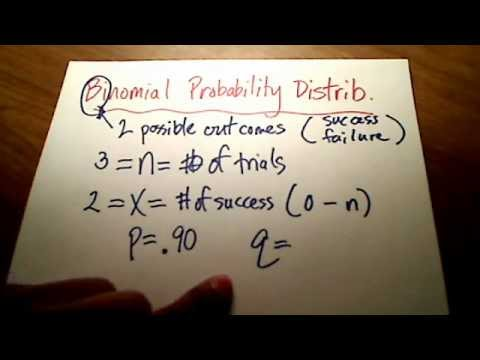 Stats: Binomial Probability Distribution (Part 1)