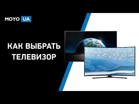 0 - Який тип матриці краще для телевізора?
