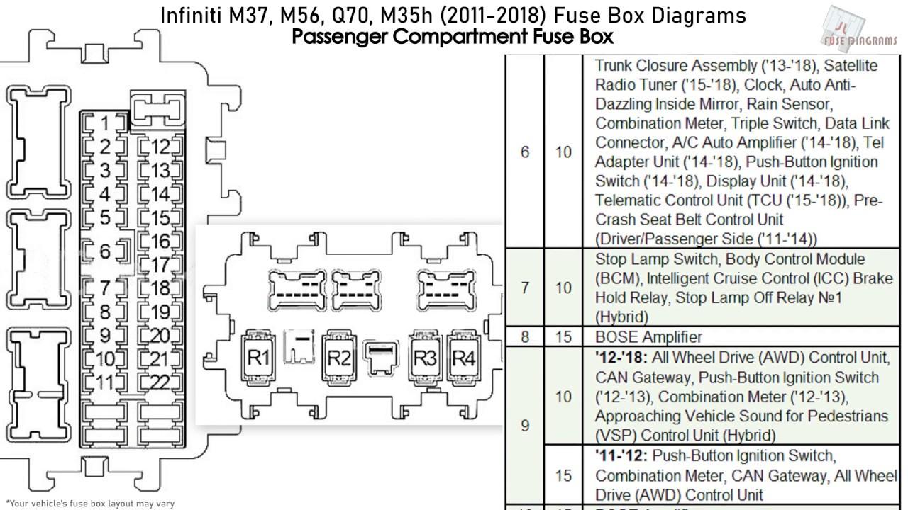 [SCHEMATICS_4JK]  Infiniti M37, M56, Q70, M35h (2011-2018) Fuse Box Diagrams - YouTube | Infiniti G37 Fuse Box Diagram |  | YouTube