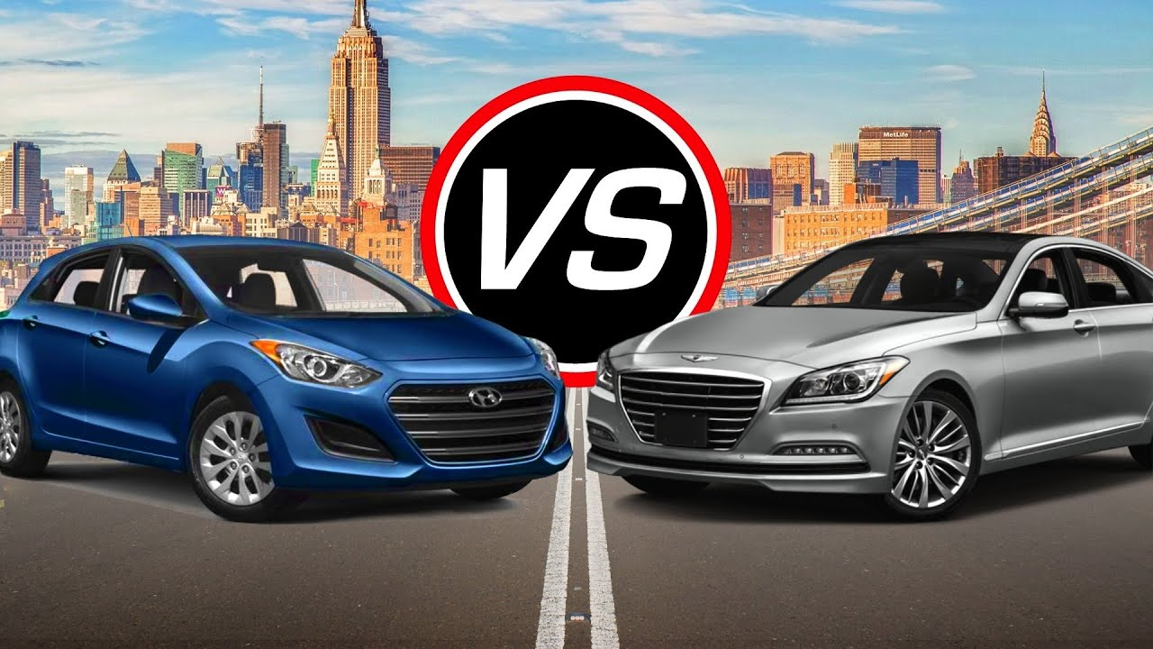 Worksheet. 2016 Hyundai Elantra GT vs Genesis V8  Spec Comparison  YouTube