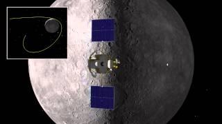 MESSENGER Mercury Orbit Insertion with first orbit