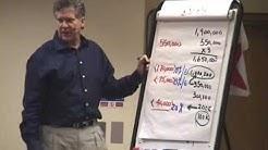 Keith Cunningham business skills teacher
