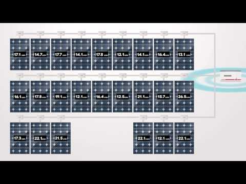 Darfon Solar | Overview