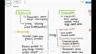 Jakarta, Gatra.com -- Jangan biarkan penyakit autoimun yang satu ini. Sebab, terapinya sangat terbat.