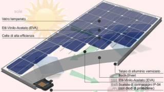 Spot Fotovoltaico
