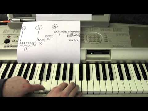 Piano Lesson   What you Wanted   OneRepublic