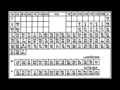 Aportaciones de mendeleiev a la tabla periodica youtube aportaciones de mendeleiev a la tabla periodica urtaz Image collections