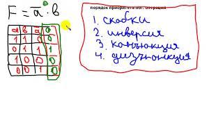 Алгебра Логики  - видеоурок - 1 часть