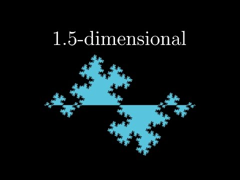 Fractals are typically not self-similar