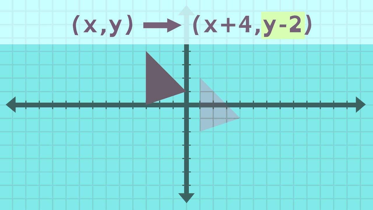 worksheet Translation In Math math shorts episode 3 translation youtube translation